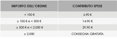 spese-trasporto-zona-1-remota