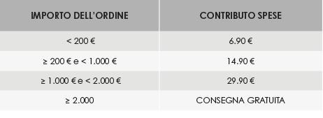 spese-trasporto-zona-1-standard